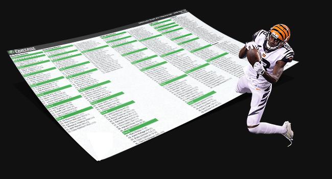 photograph relating to Yahoo Fantasy Football Cheat Sheet Printable named Supreme Myth Soccer Draft Package - Myth Footballers