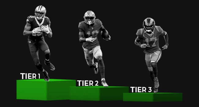 2020 Ultimate Draft Kit Tiers