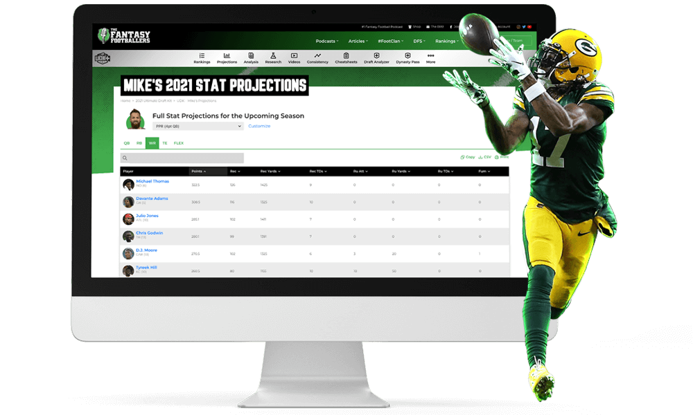 2021 Scoring Projections